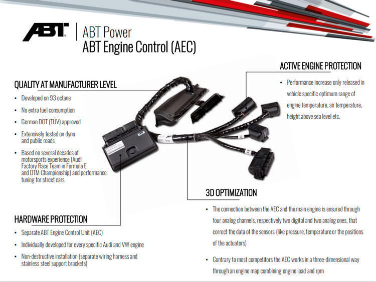 ABT - Audi B9 RS5 ABT Power Upgrade (ECU & included Inte